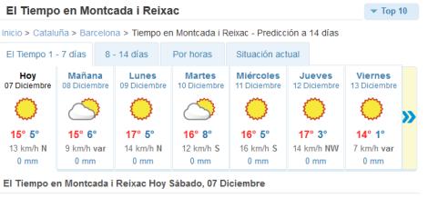 temperatura Montcada 7 desembre 2013 11h